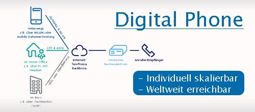 Digital-Phone - Eine IP-basierte Telefonanlage